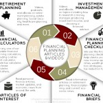 financial infographic